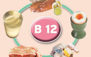 Vitamin B12 is Good For Your Heart